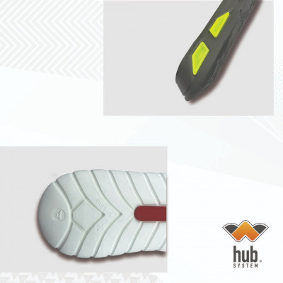 HUB SYSTEM ©